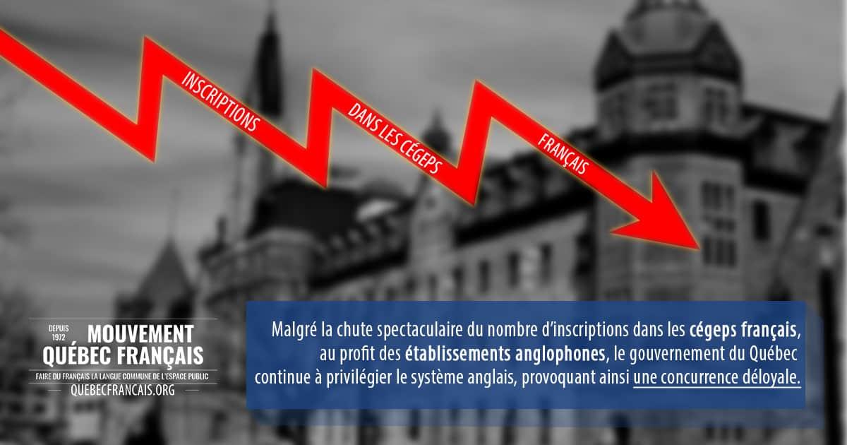 Chute spéctaculaire dinscription cégeps franco