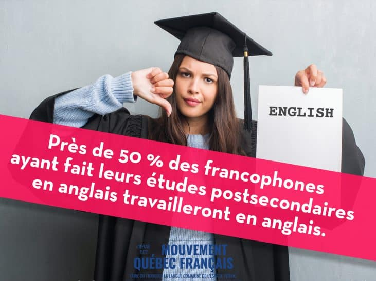 Français post secondaire
